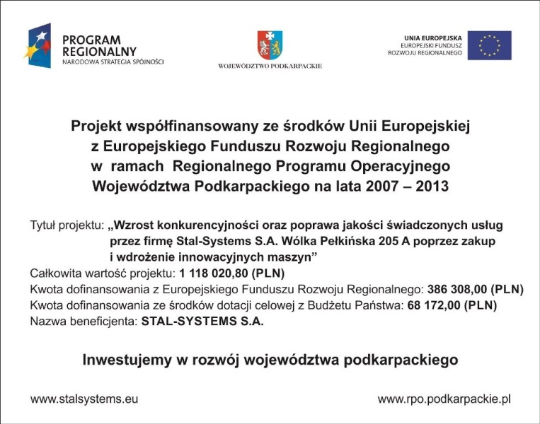 RPOWP na lata 2007-2013